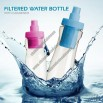 600ml Plastic Filtered Water Bottle