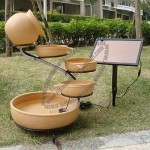 Solar Pump Water Fountain